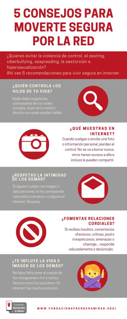 5 tips-FAAM