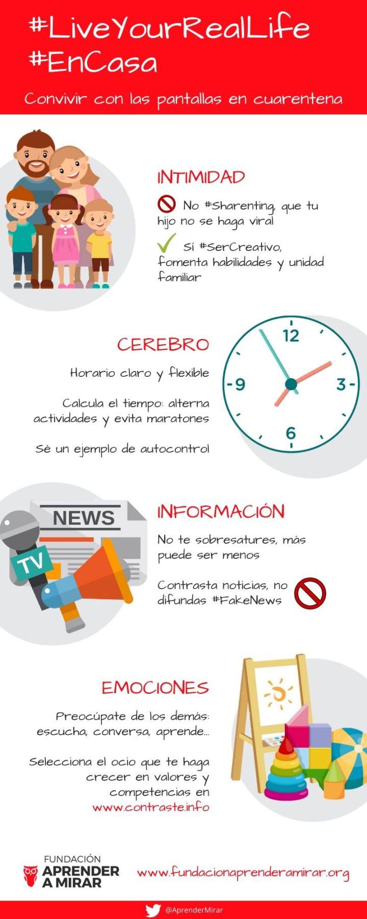 Pantallas en Cuarentena Fundación Aprender a Mirar