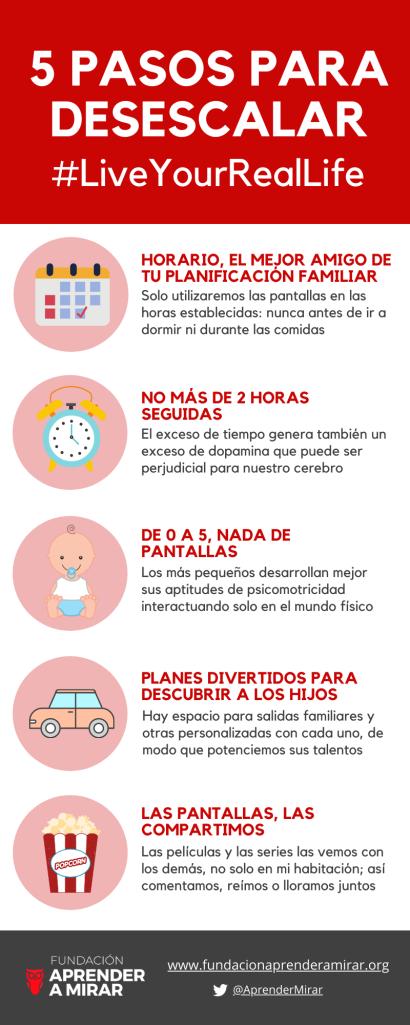 FAAM desescalada infografia